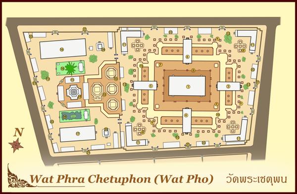 Таиланд - Бангкок - Храм Ват