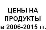 Стоимость продуктов питания в России за 10 лет