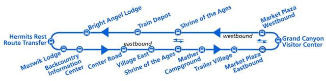 Парк Гранд Каньон - Маршрут шаттла Village Route