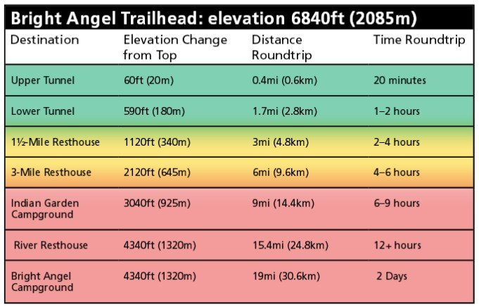 Bright Angel Trail в Гранд-Каньоне